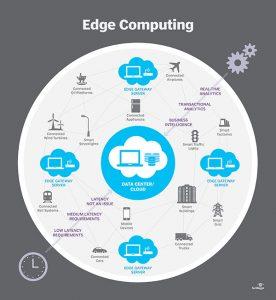 edgecomputing_desktop